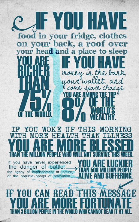 Perspective.